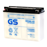 Аккумуляторы для мотовездеходов GS Heavy Duty, серии C, CB, SCB (Тайвань)